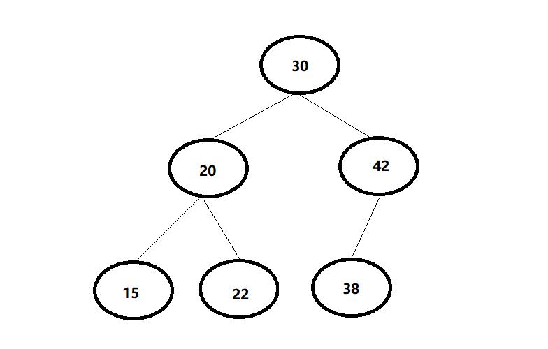 2.0-treeMap(图1)