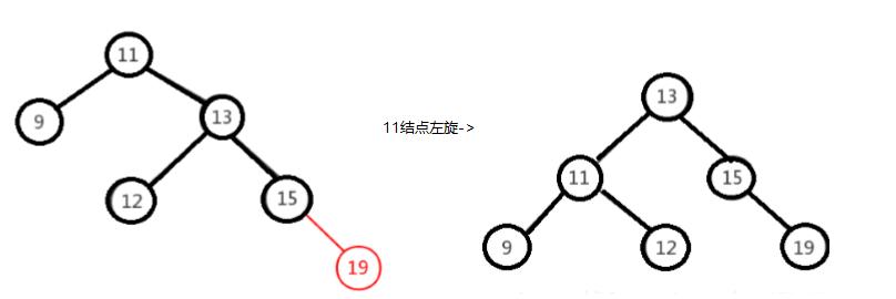 2.0-treeMap(图9)
