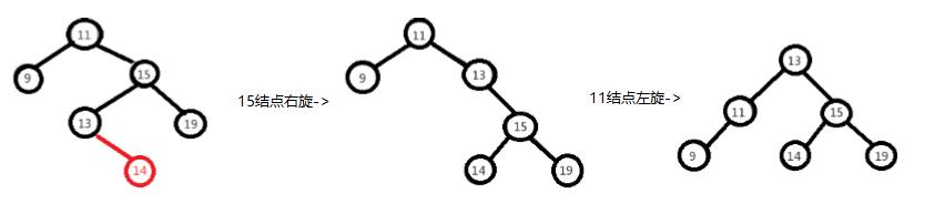 2.0-treeMap(图8)