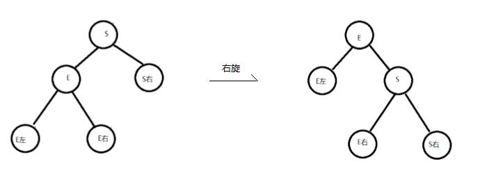 2.0-treeMap(图5)