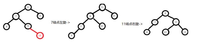 2.0-treeMap(图7)
