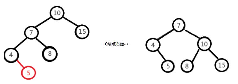 2.0-treeMap(图6)