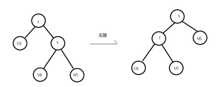 2.0-treeMap(图4)