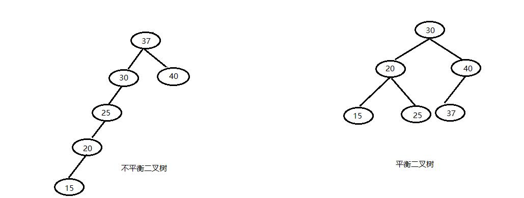 2.0-treeMap(图3)