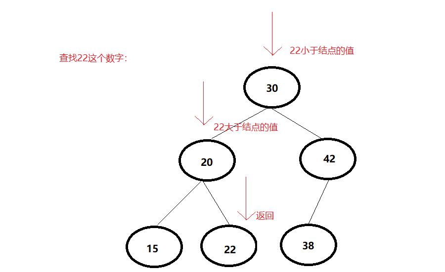 2.0-treeMap(图2)