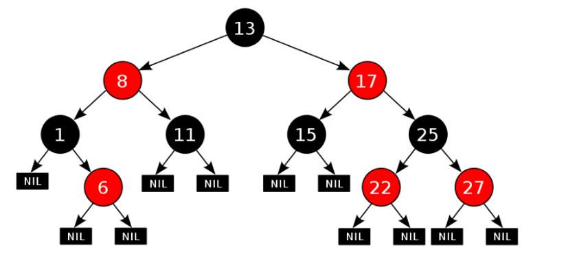 2.0-treeMap(图10)